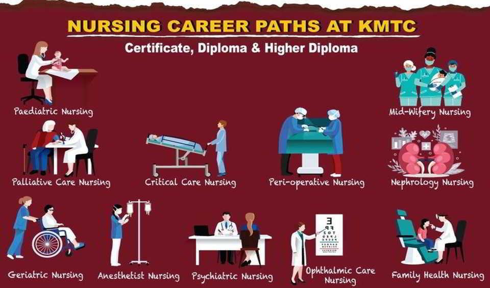 Certificate in nursing KMTC requirements